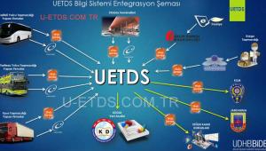 U-ETDS Veri Yükleme Zorunluluğuna Dair Tüm Bilgiler
